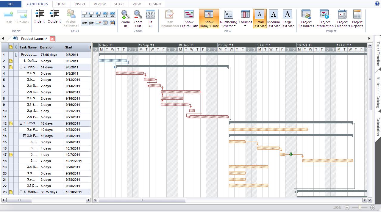 Cu 225 Ndo Cambiar El Software De Gesti 243 N Empresarial